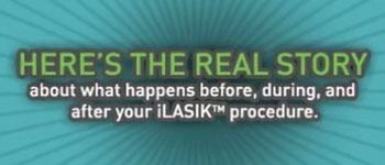 iLasik Procedure-The Real Story Laser Eye Surgery