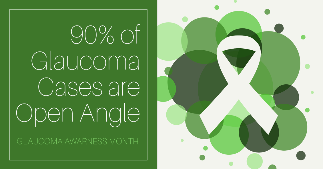 90% of Glaucoma Cases are Open Angle