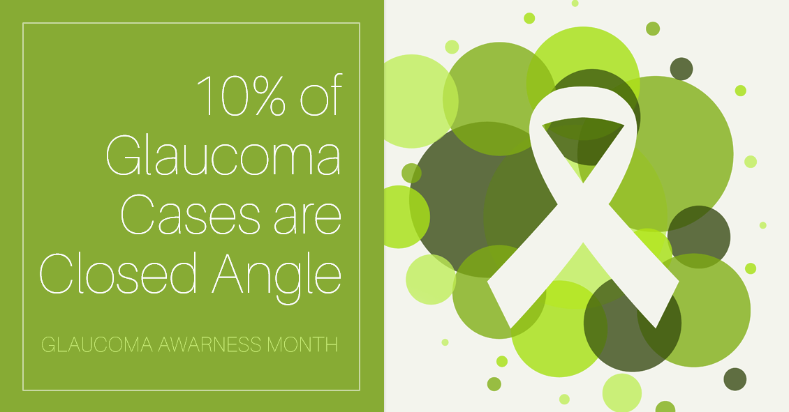 10% of Glaucoma Cases are Closed or Narrow Angle
