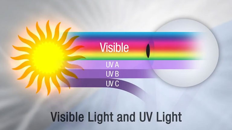 The Complete Story About UV