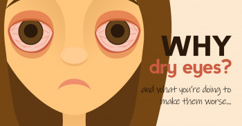 What are the risk factors for dry eye?